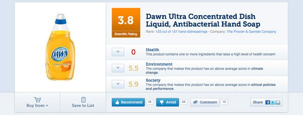 Screen shot of Dawn ultra-concentrated dish soap on GoodGuide.com